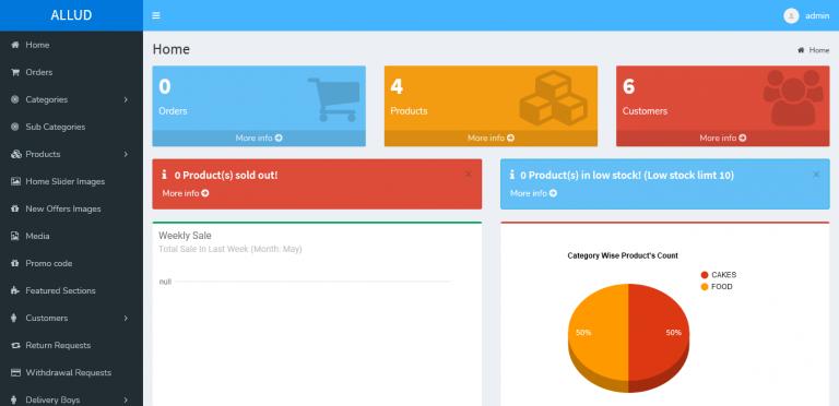 Screenshot_2021-05-28 ALLUD - Dashboard(3)